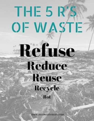 The 5 R's of waste