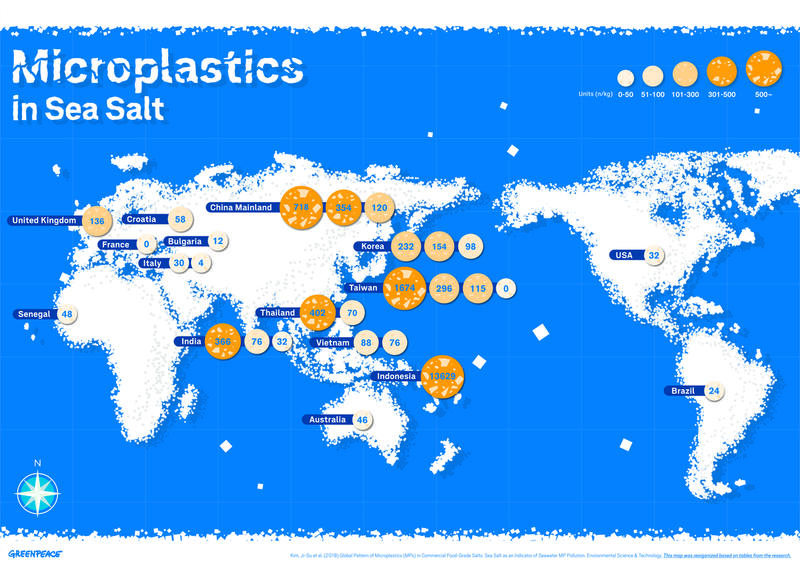 This image has an empty alt attribute; its file name is microplastic-contamination.jpg